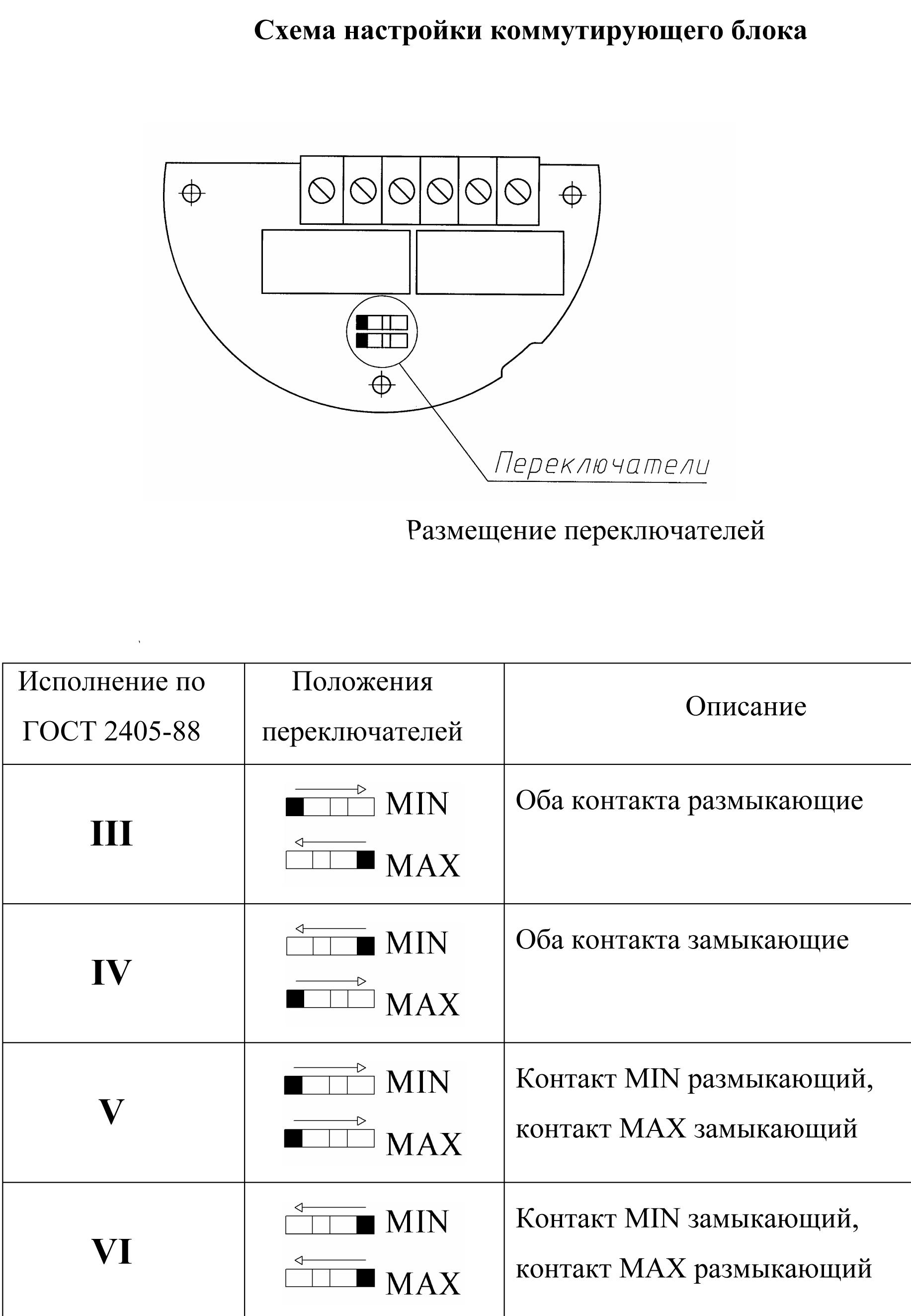Вакуумметр схема подключения